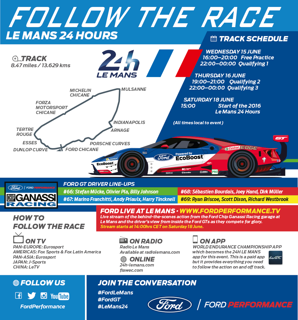 Follow the Race at Le Mans